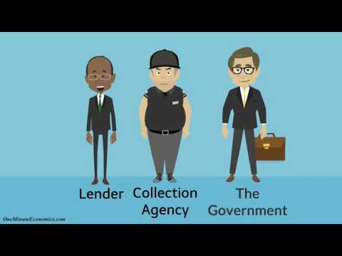 Credit Scores and Credit Reports Explained in One Minute